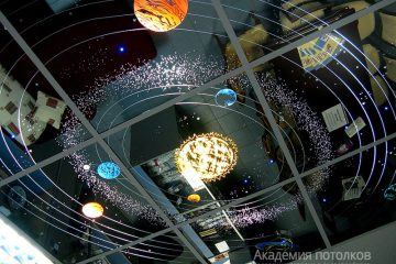 """Потолок Солнечная система (цветной) с эффектом """"Звездное небо"""""""